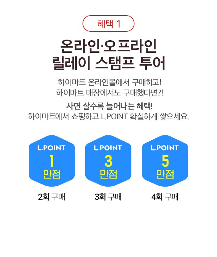 혜택1 온라인·오프라인 릴레이 스탬프 투어