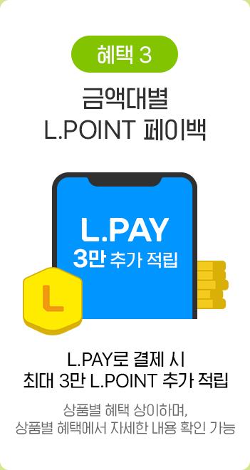 혜택 3, 금액대별 L.POINT 페이백