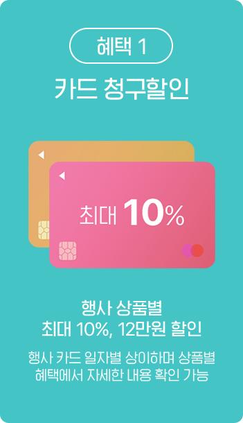 혜택 1 / 행사 상품별 최대 10%, 12만원 할인