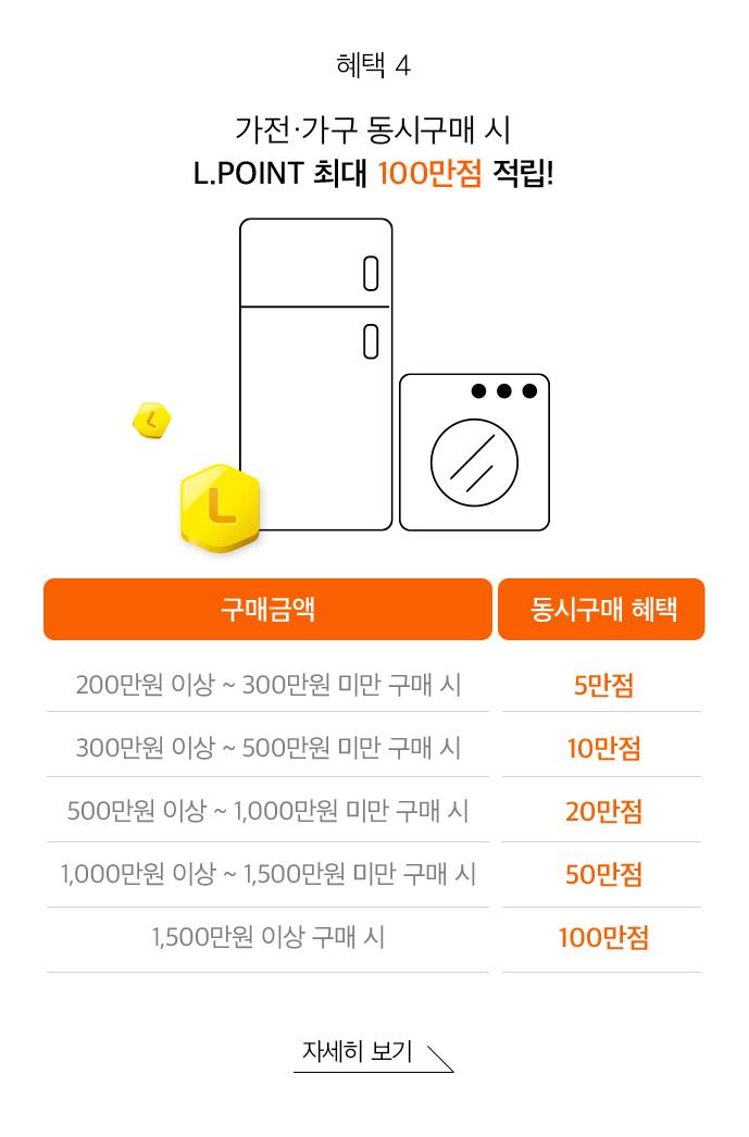 혜택4 이벤트 품목 2품목 동시구매 시 L.POINT 최대 100만점 적립