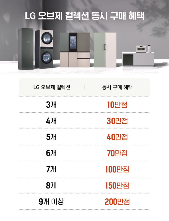 LG 오브제 컬렉션 동시 구매 혜택